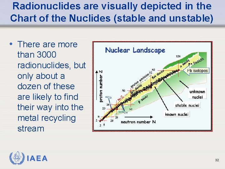 Radionuclides are visually depicted in the Chart of the Nuclides (stable and unstable) •
