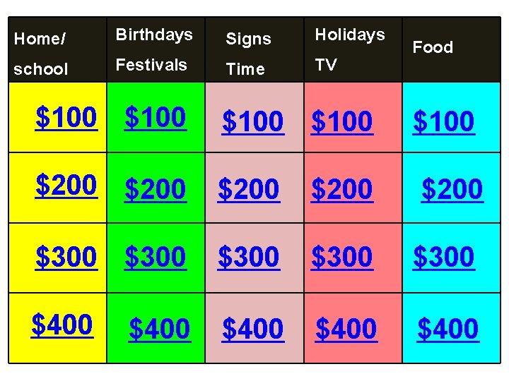 Home/ Birthdays Signs Holidays school Festivals Time TV Food $100 $100 $200 $200 $300