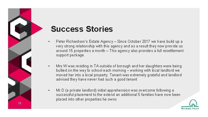 Success Stories 15 • Peter Richardson's Estate Agency – Since October 2017 we have