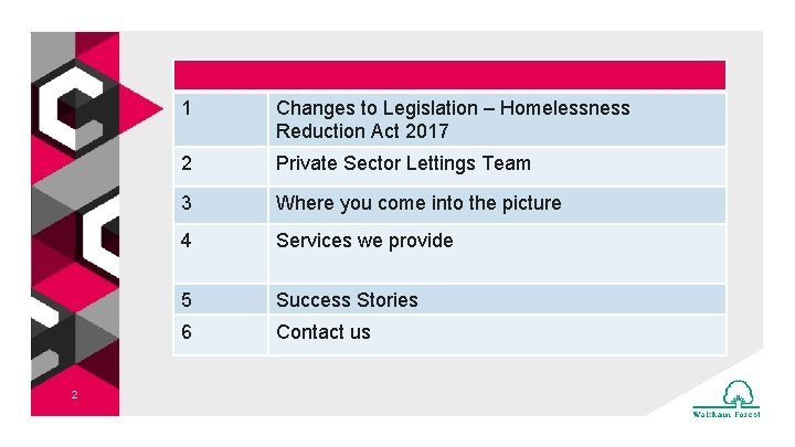 2 1 Changes to Legislation – Homelessness Reduction Act 2017 2 Private Sector Lettings