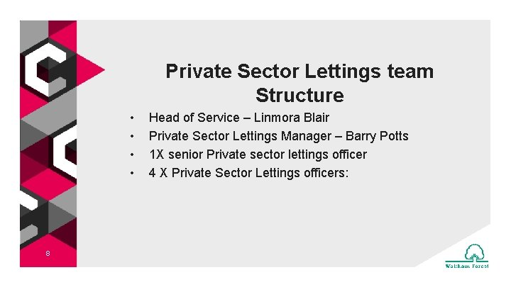 Private Sector Lettings team Structure • • 8 Head of Service – Linmora Blair