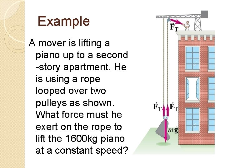 Example A mover is lifting a piano up to a second -story apartment. He