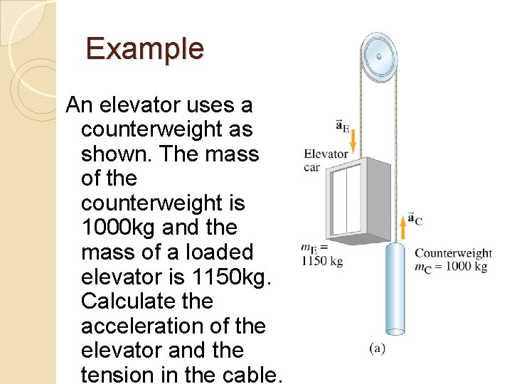 Example An elevator uses a counterweight as shown. The mass of the counterweight is