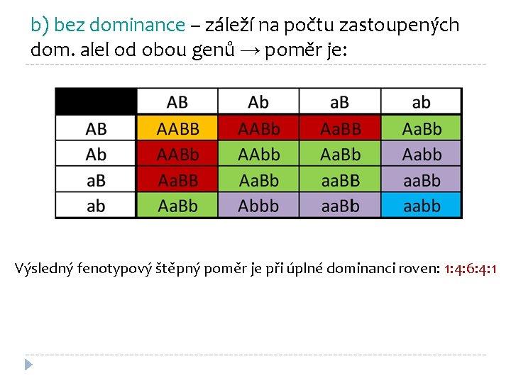 b) bez dominance – záleží na počtu zastoupených dom. alel od obou genů →