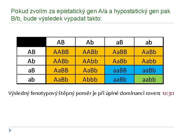 Pokud zvolím za epistatický gen A/a a hypostatický gen pak B/b, bude výsledek vypadat