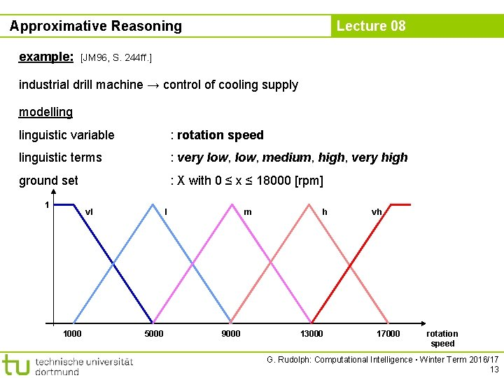 Approximative Reasoning example: Lecture 08 [JM 96, S. 244 ff. ] industrial drill machine