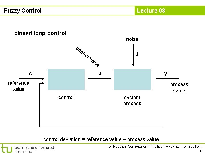 Fuzzy Control Lecture 08 closed loop control noise co nt w ro d lv