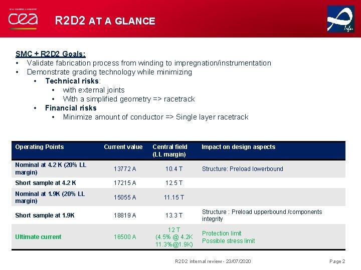 R 2 D 2 AT A GLANCE SMC + R 2 D 2 Goals: