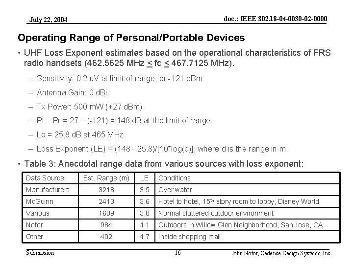 doc. : IEEE 802. 18 -04 -0030 -02 -0000 July 22, 2004 Operating Range