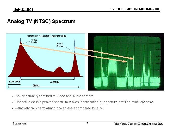 doc. : IEEE 802. 18 -04 -0030 -02 -0000 July 22, 2004 Analog TV