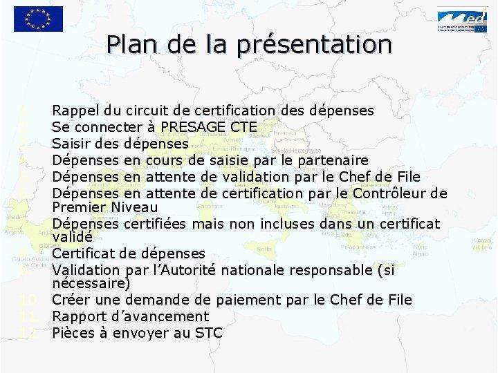 Plan de la présentation 1. 2. 3. 4. 5. 6. Rappel du circuit de