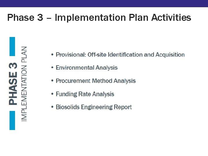 Phase 3 – Implementation Plan Activities Market Assessment