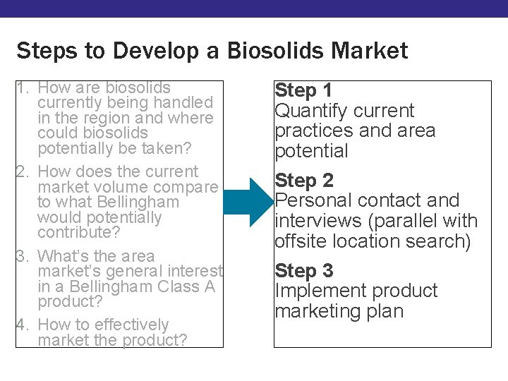 Steps to Develop a Biosolids Market 1. How are biosolids currently being handled in