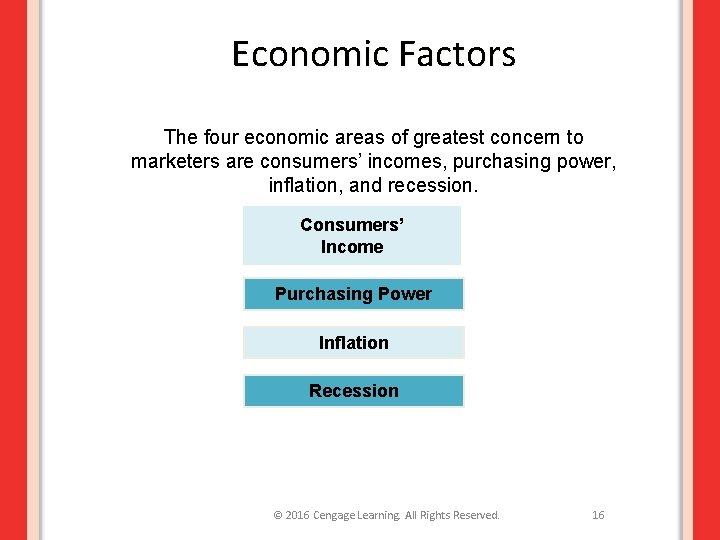 Economic Factors The four economic areas of greatest concern to marketers are consumers' incomes,