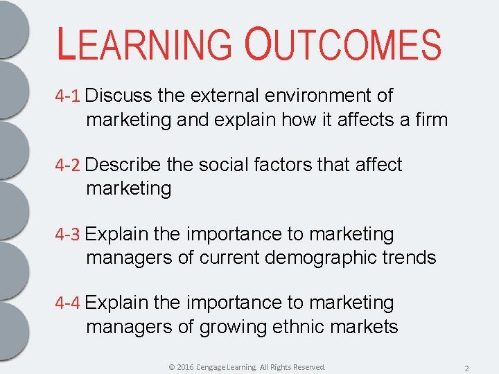 LEARNING OUTCOMES 4 -1 Discuss the external environment of marketing and explain how it