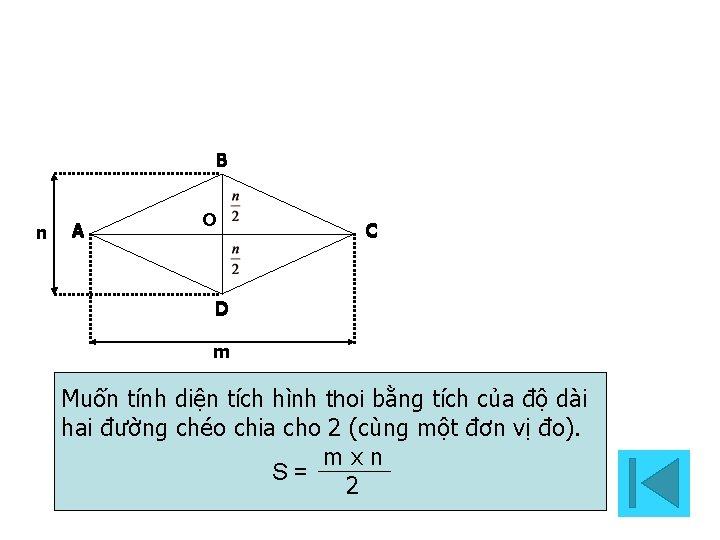 B n A O C D m Muốn tính diện tích hình thoi bằng