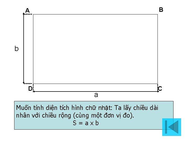B A b D a C Muốn tính diện tích hình chữ nhật: Ta