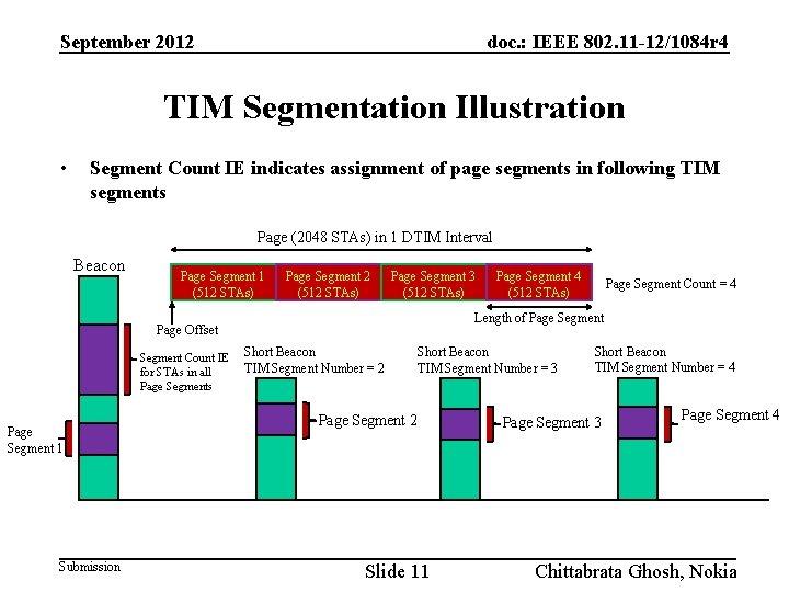 September 2012 doc. : IEEE 802. 11 -12/1084 r 4 TIM Segmentation Illustration •