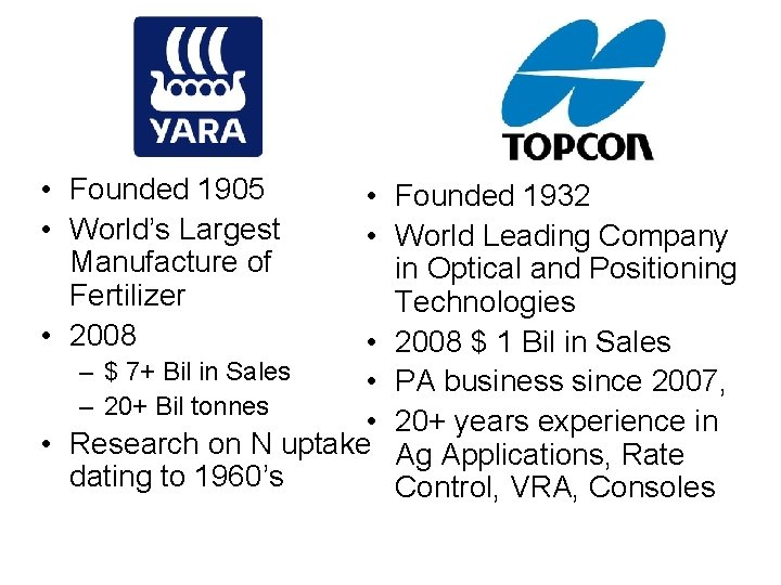 • Founded 1905 • World's Largest Manufacture of Fertilizer • 2008 • Founded