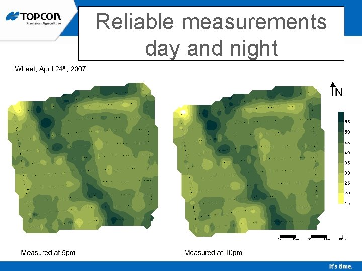 Reliable measurements day and night