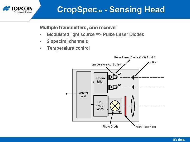 Crop. Spec - Sensing Head TM Multiple transmitters, one receiver • Modulated light source