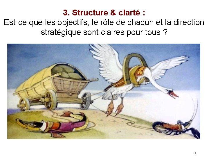 3. Structure & clarté : Est-ce que les objectifs, le rôle de chacun et