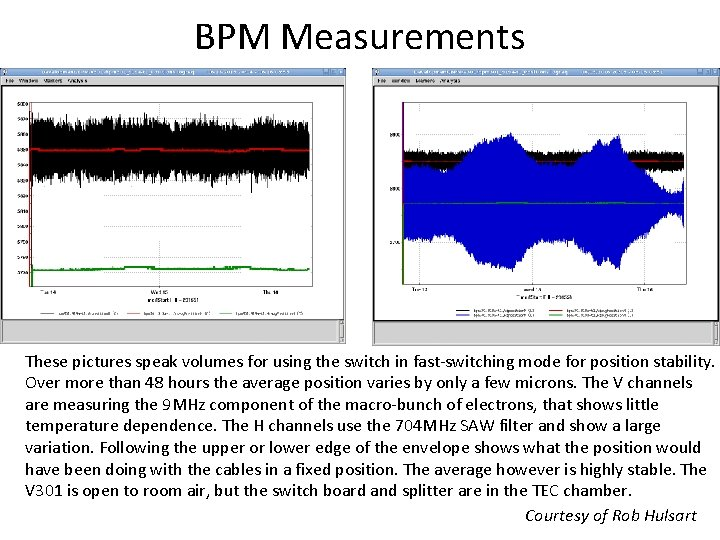 BPM Measurements These pictures speak volumes for using the switch in fast-switching mode for