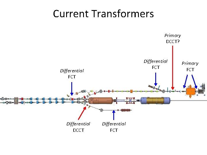 Current Transformers Primary DCCT? Differential FCT Differential DCCT Differential FCT Primary FCT