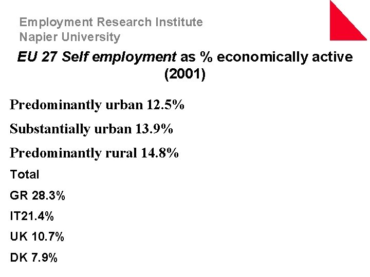 Employment Research Institute Napier University EU 27 Self employment as % economically active (2001)