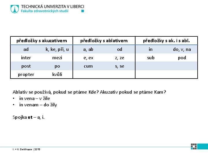 předložky s akuzativem předložky s ablativem předložky s ak. i s abl. ad k,