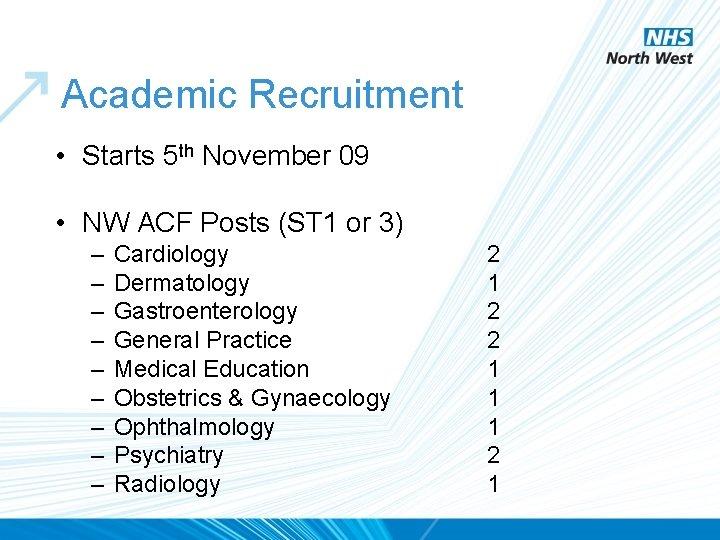 Academic Recruitment • Starts 5 th November 09 • NW ACF Posts (ST 1