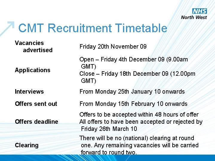 CMT Recruitment Timetable Vacancies advertised Friday 20 th November 09 Applications Open – Friday
