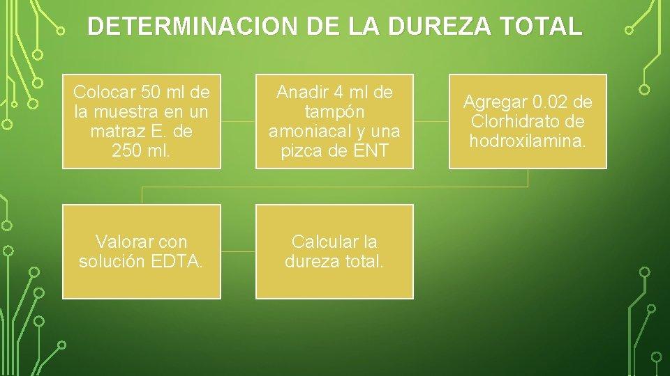 DETERMINACION DE LA DUREZA TOTAL Colocar 50 ml de la muestra en un matraz