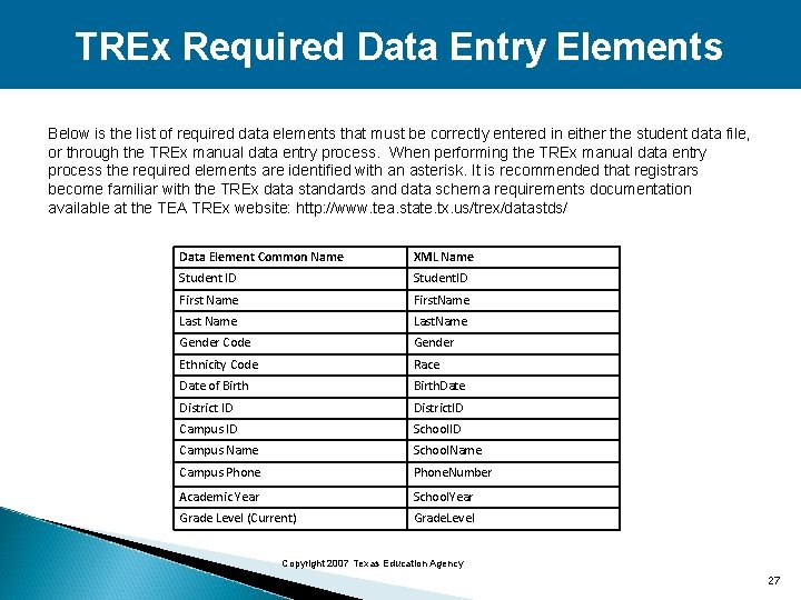 TREx Required Data Entry Elements Below is the list of required data elements that