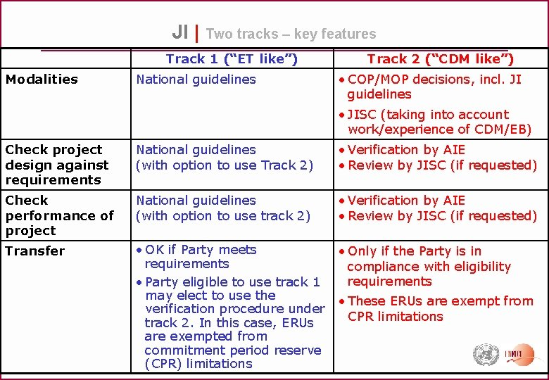 """JI 