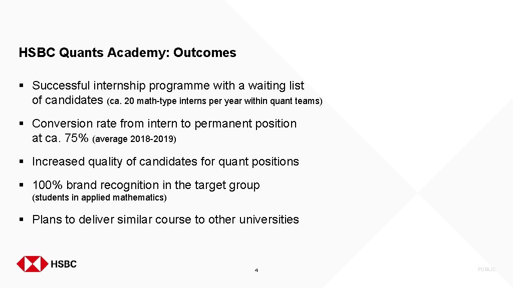 HSBC Quants Academy: Outcomes § Successful internship programme with a waiting list of candidates
