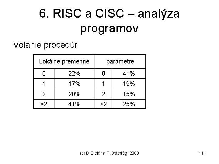6. RISC a CISC – analýza programov Volanie procedúr Lokálne premenné parametre 0 22%
