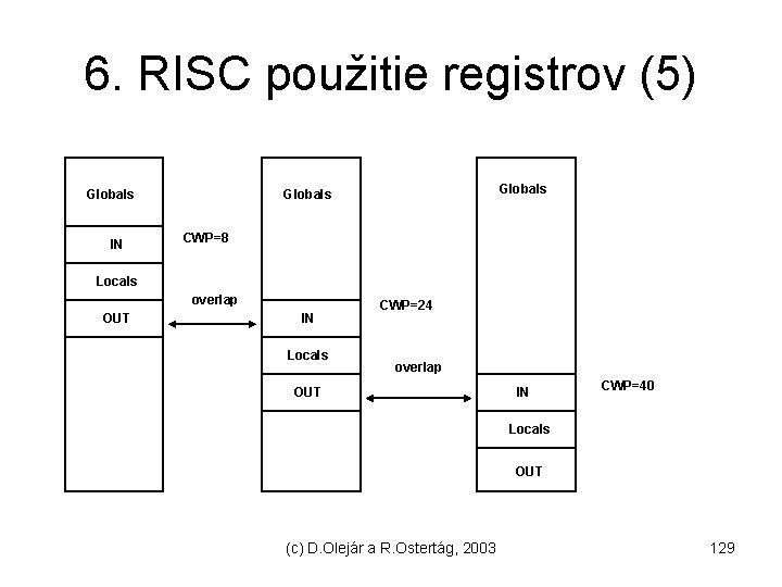 6. RISC použitie registrov (5) Globals IN Globals CWP=8 Locals overlap OUT IN Locals