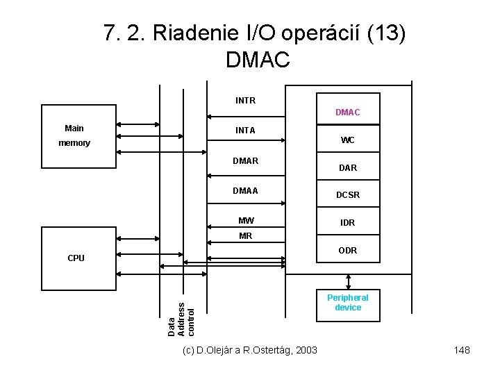 7. 2. Riadenie I/O operácií (13) DMAC INTR DMAC Main INTA WC memory DMAR