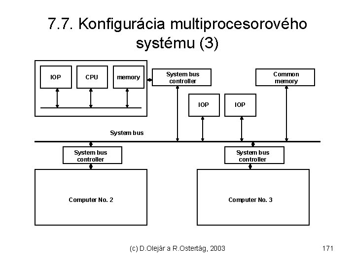 7. 7. Konfigurácia multiprocesorového systému (3) IOP CPU memory System bus controller IOP Common