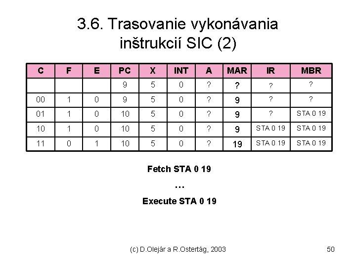 3. 6. Trasovanie vykonávania inštrukcií SIC (2) C F E PC X INT A