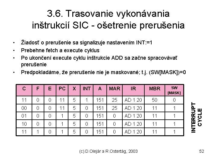 3. 6. Trasovanie vykonávania inštrukcií SIC - ošetrenie prerušenia • Žiadosť o prerušenie sa