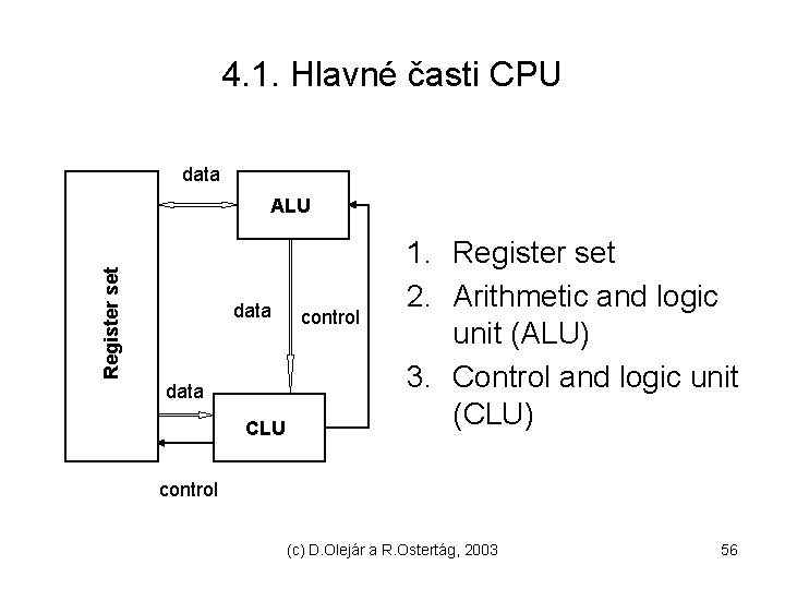 4. 1. Hlavné časti CPU data Register set ALU data CLU control 1. Register