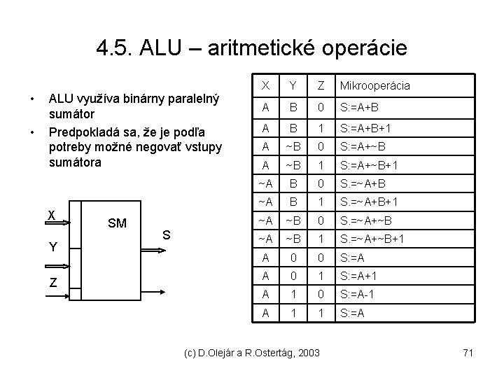 4. 5. ALU – aritmetické operácie • • ALU využíva binárny paralelný sumátor Predpokladá