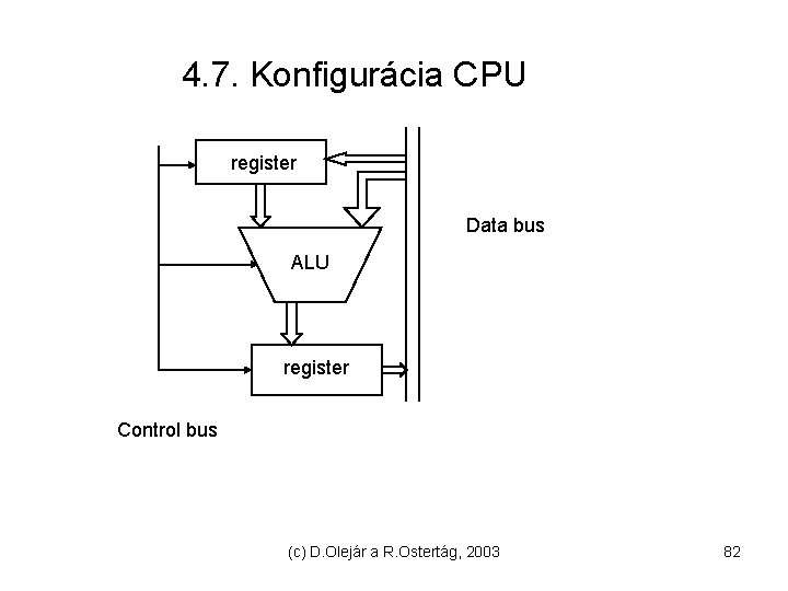 4. 7. Konfigurácia CPU register Data bus ALU register Control bus (c) D. Olejár
