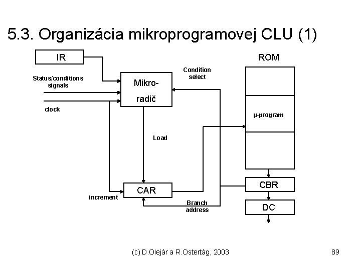 5. 3. Organizácia mikroprogramovej CLU (1) IR ROM Status/conditions signals Mikro- Condition select radič