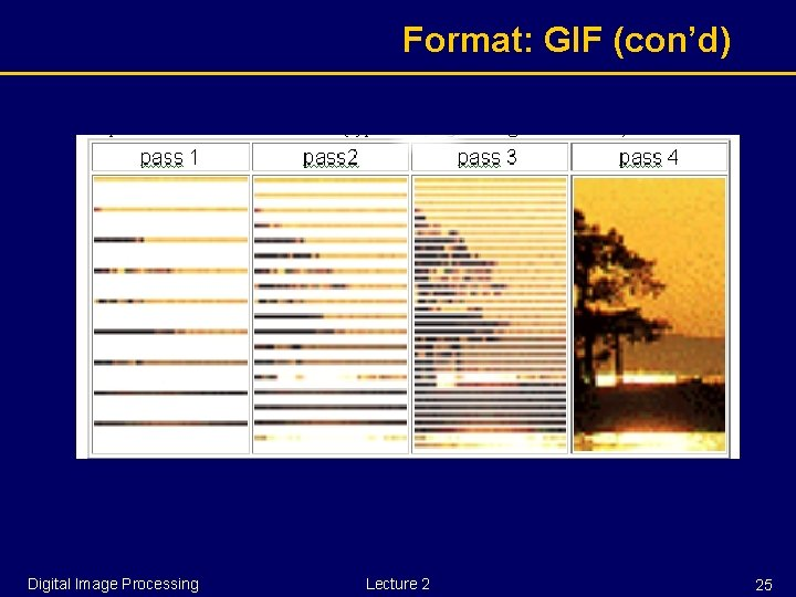 Format: GIF (con'd) Digital Image Processing Lecture 2 25