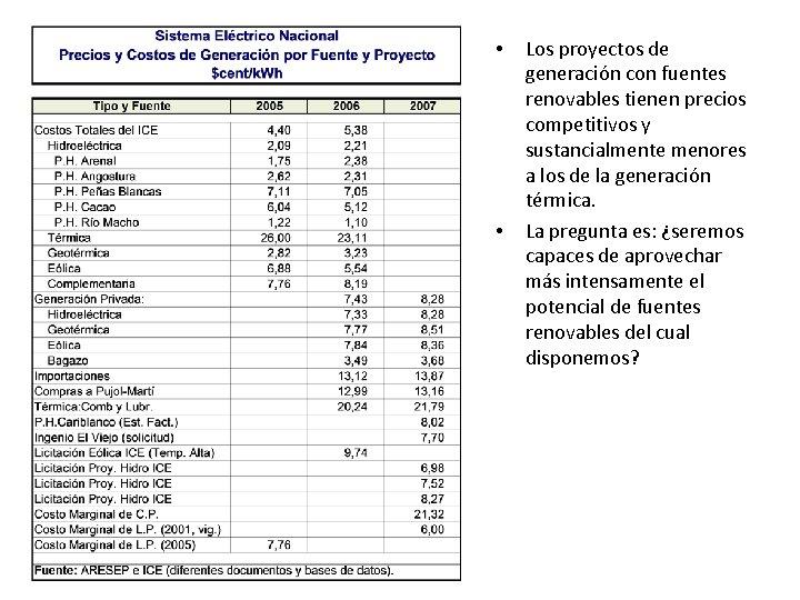 • • Los proyectos de generación con fuentes renovables tienen precios competitivos y