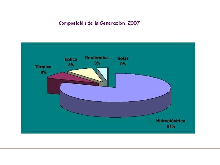 Composición de la Generación, 2007 Costa Rica: Plan de expansión eléctrica. 2004 -2013 Fuente: