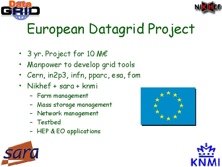 European Datagrid Project • • 3 yr. Project for 10 M€ Manpower to develop